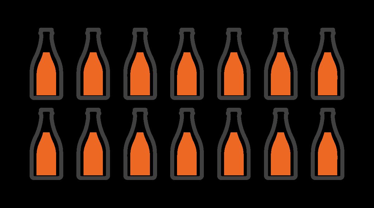 สนใจทำธุรกิจน้ำส้มคั้นขายส่ง